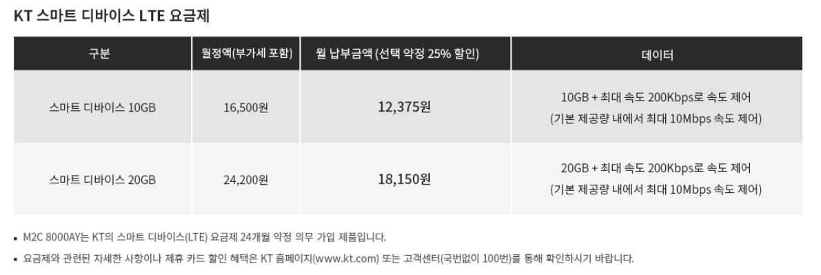 mb-file.php?path=2018%2F02%2F07%2FF1167_M2C%20%EC%B9%B4%EB%B8%94%EB%A6%BF%20%EC%95%BD%EC%A0%95.PNG