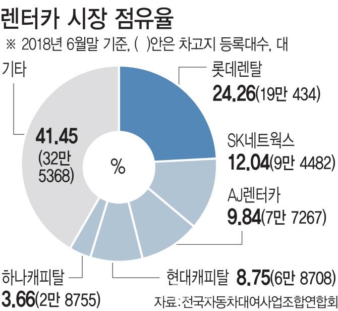 mb-file.php?path=2018%2F09%2F18%2FF2121_%EB%A0%8C%ED%84%B0%EC%B9%B4.jpg