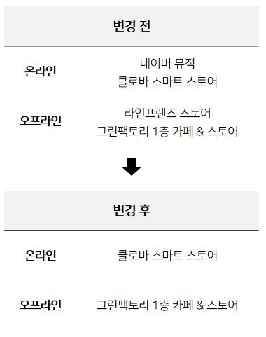 mb-file.php?path=2019%2F01%2F11%2FF2383_%ED%81%B4%EB%A1%9C%EB%B0%94.png